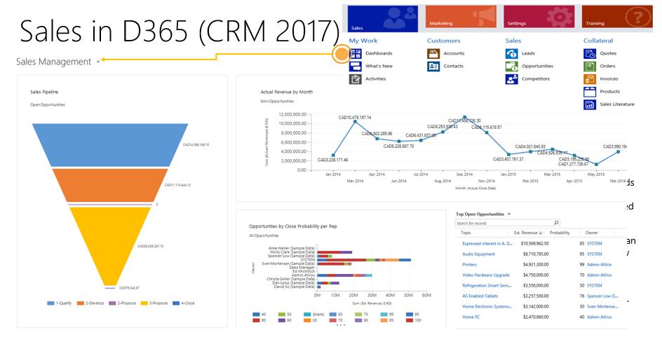 Microsoft Dynamics 365 Sales Module